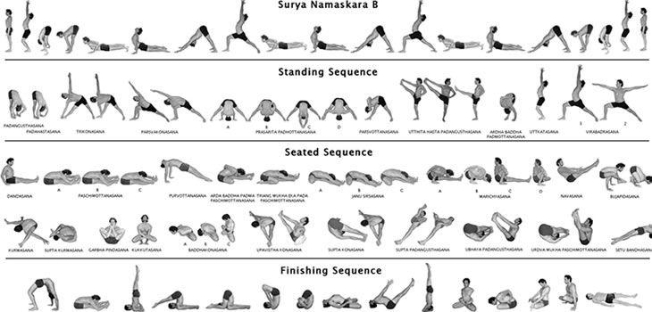 Ashtanga Yoga Postures Yoga Styles Ashtanga Vinyasa Yoga Ashtanga Yoga Yoga Chart