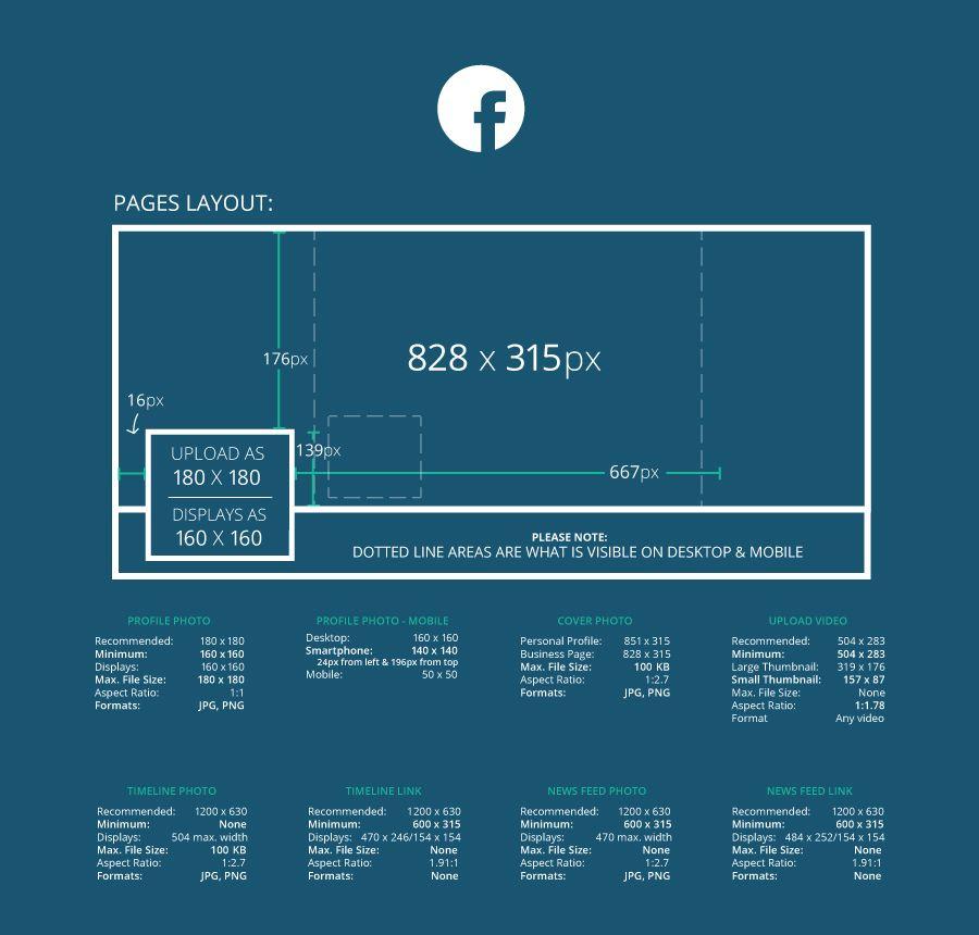 2019 Social Media Image Dimensions [Cheat Sheet] Social