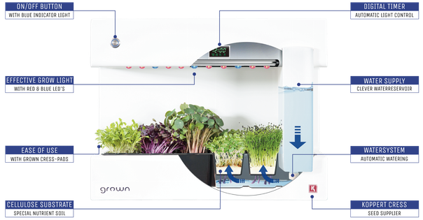 Cresstoday Fully Automated Indoor Garden For Microgreens 400 x 300