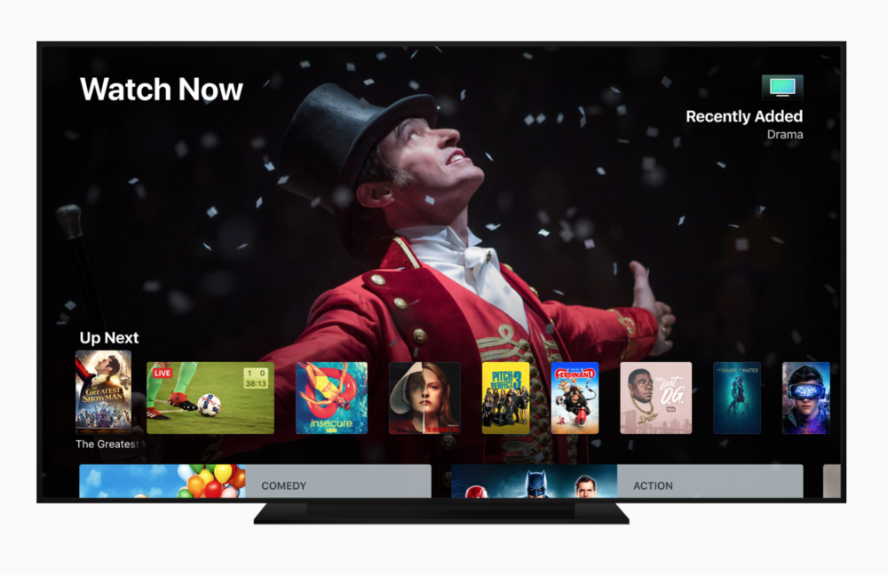WWDC 2018 Software Roundup tvOS 12, macOS 10.14, And