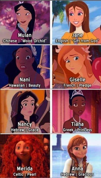 16 Funny Disney Memes That Are Relatable in 2020 | Disney ...