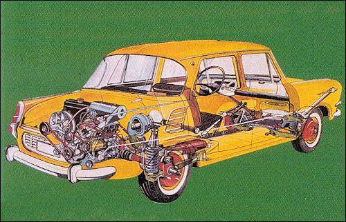 Škoda 1965