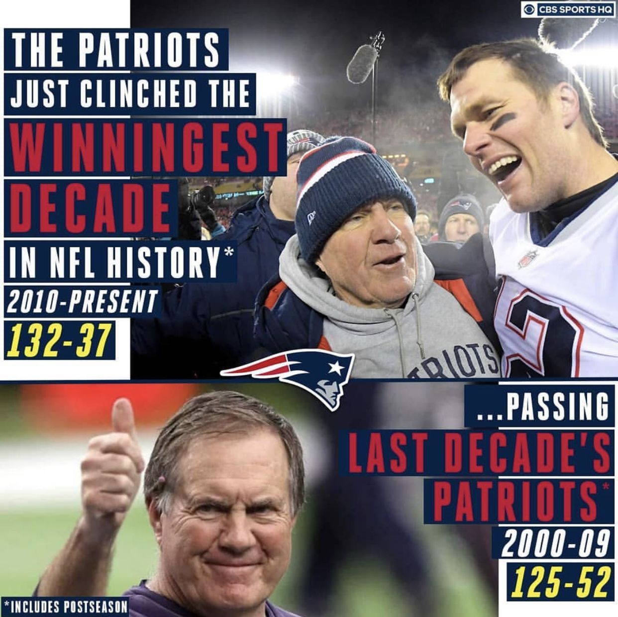 Pin by Kaitlyn O'Malley on Pats Nation (With images) New