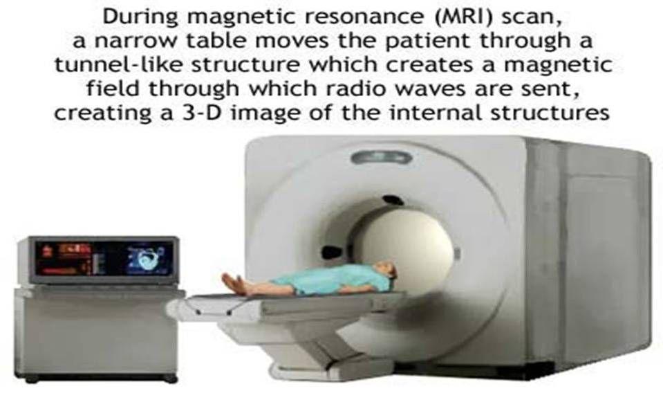 Abdominal mri scan heartcare resonance imaging