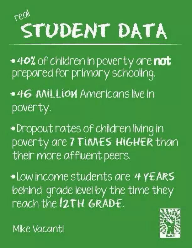 Real Data Wall Student Data Teaching Quotes Education Reform
