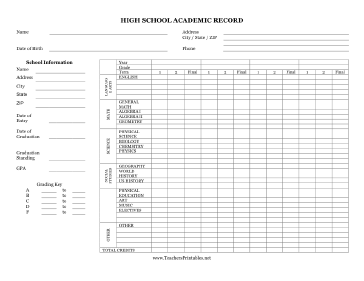 Transcript of a high school student's academic record. Free to ...