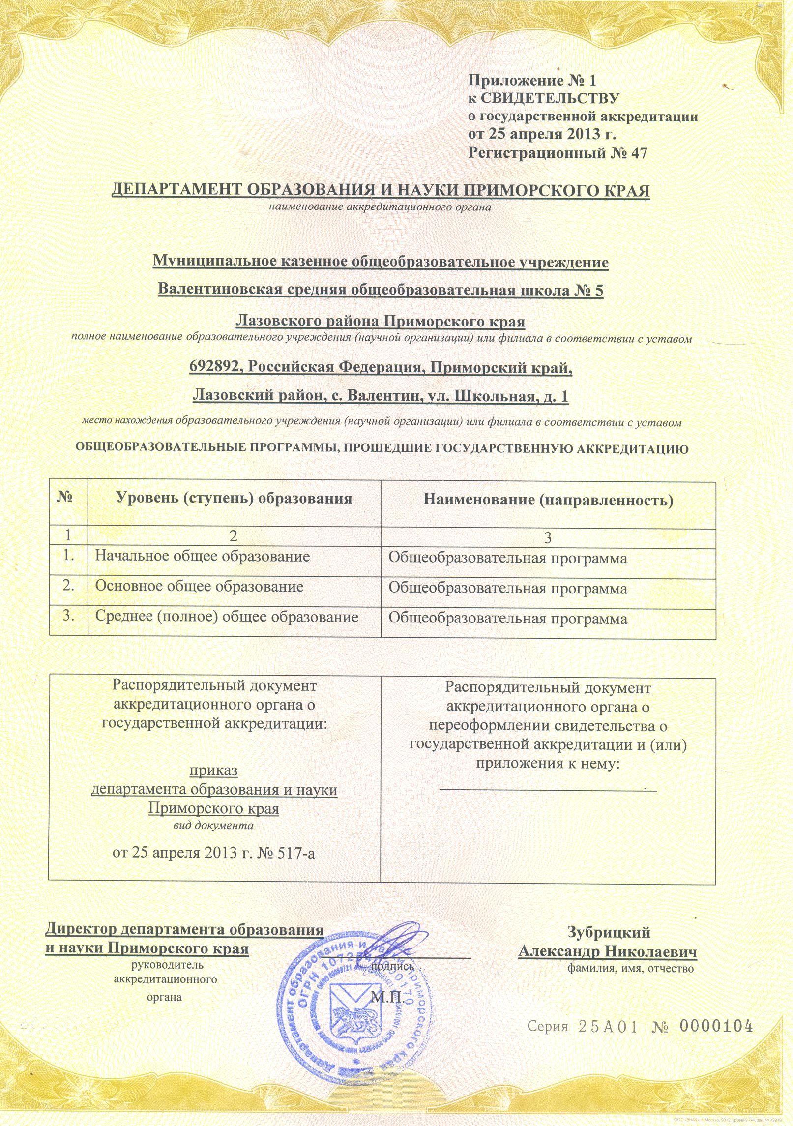 Skachat Uchebnik Makarycheva Dlya Uglublennogo Izucheniya Matematiki