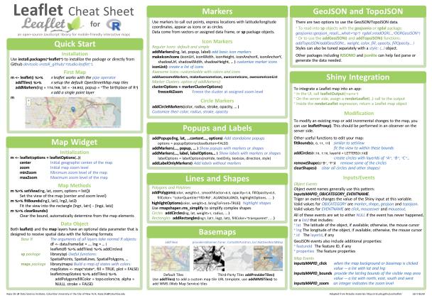 Cheat Sheets Ciencia, Datos