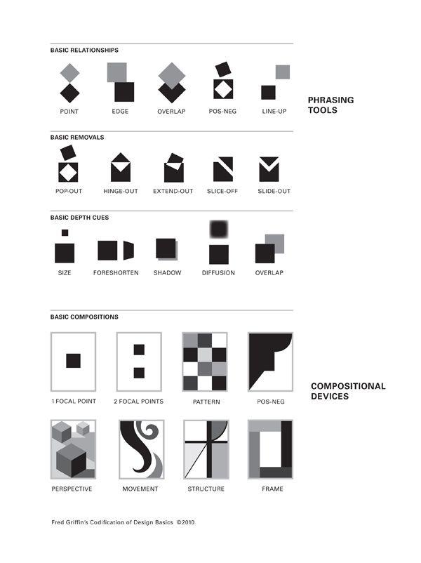 Fred Griffin Art Griffin Design Code Composition Design Learning Graphic Design Graphic Design Lessons