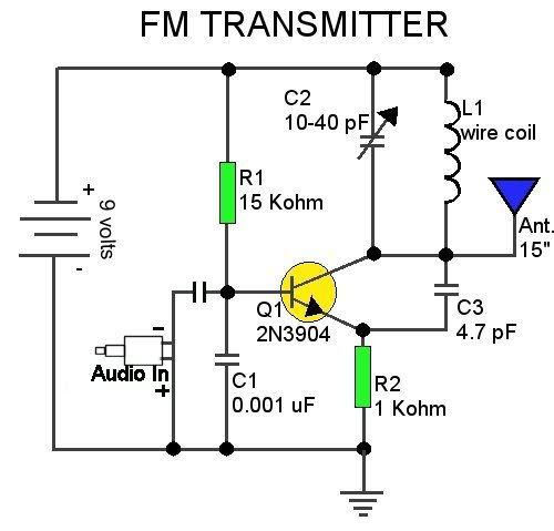 electronic circuit design kits