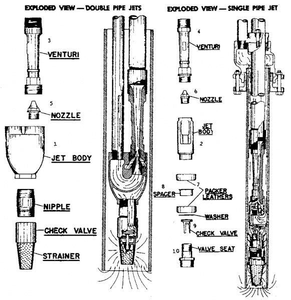 [DIAGRAM_5LK]  Shallow Well Jet Pump Installation Diagram | Well jet pump, Jet pump, Shallow  well jet pump | Wiring Diagram Shallow Well Jet Pump |  | Pinterest