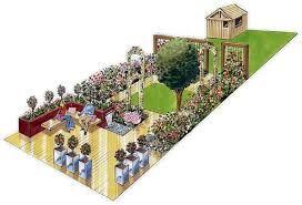 long thin urban garden - Google Search
