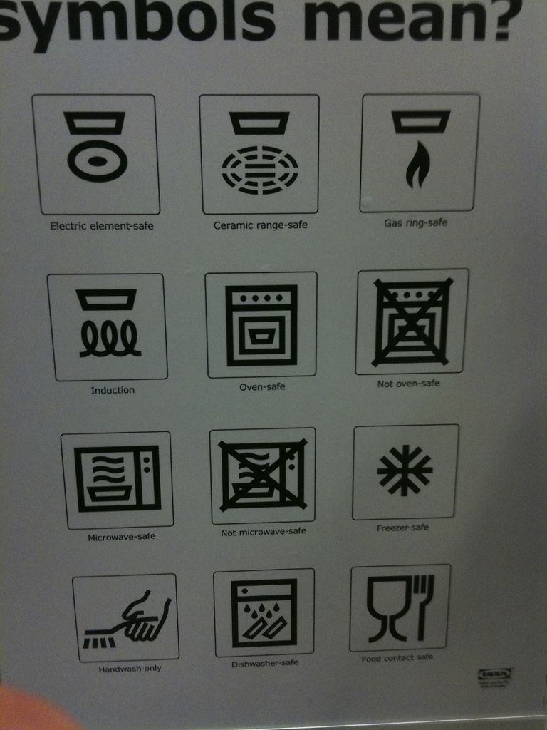 Ikea Kitchenware Symbols Ikea Kitchenware Symbols