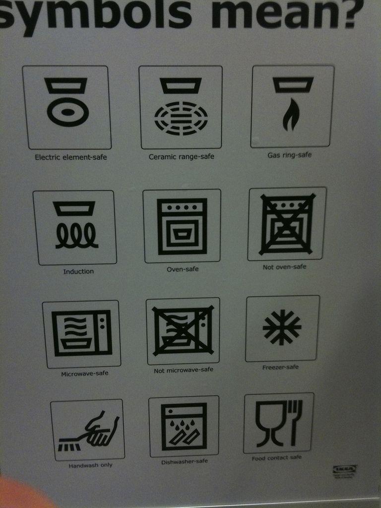 Ikea Kitchenware Symbols Kitchenware Symbols And Life Hacks - Ikea kitchenware