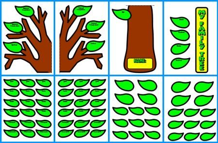 Example of Family Tree Diagram for Elementary Student Projects - family tree example
