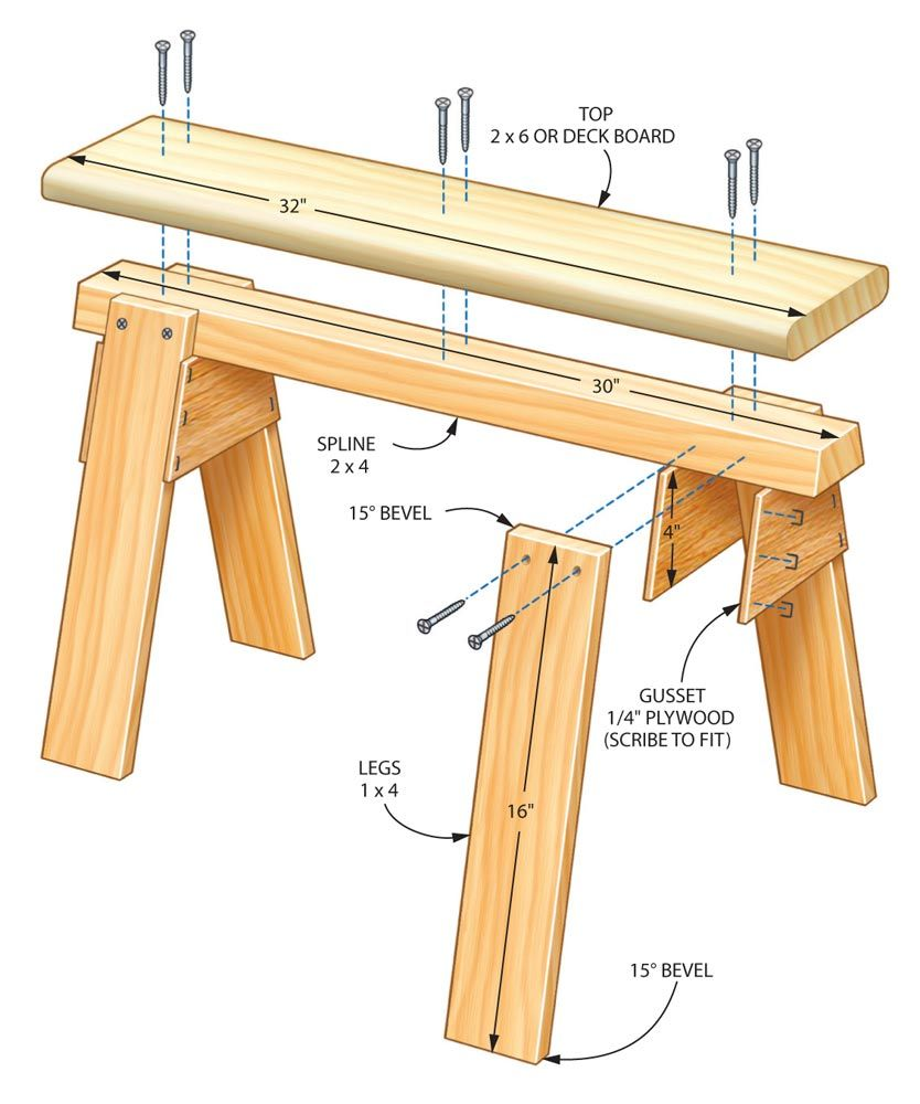 How to Build Small Sawhorses Woodworking, Woodworking