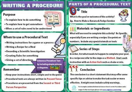 Image result for procedural writing