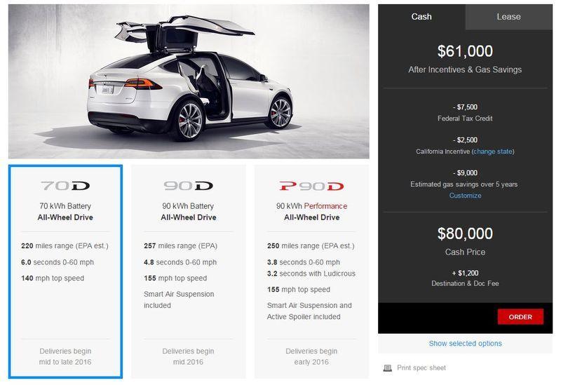Tesla's cheapest Model X SUV will set you back 80,000