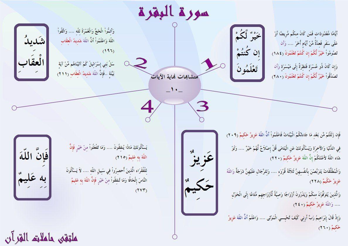 متشابهات سورة البقرة مع نفسها متشابهات نهايات الايات 10 Quran Tafseer Quran Islam Quran