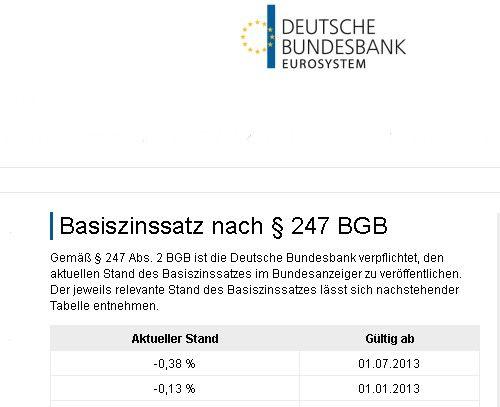 Basiszinsatz der Deutschen Bundesbank ab 01. Juli 2013
