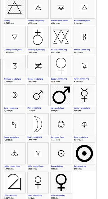 Cheatsheet The Symbology Of Alchemy Turning Into Gold Alchemy Symbols Alchemic Symbols Sacred Geometric Symbols
