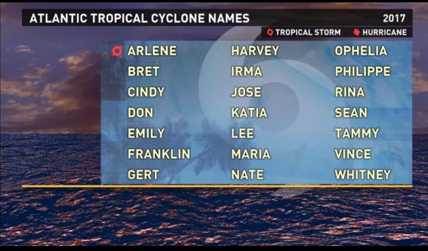 2017 Hurricane Names Arlene Was A Tropical Storm In 2017 Weathergeek Hurricane Names Tropical Storm Storm
