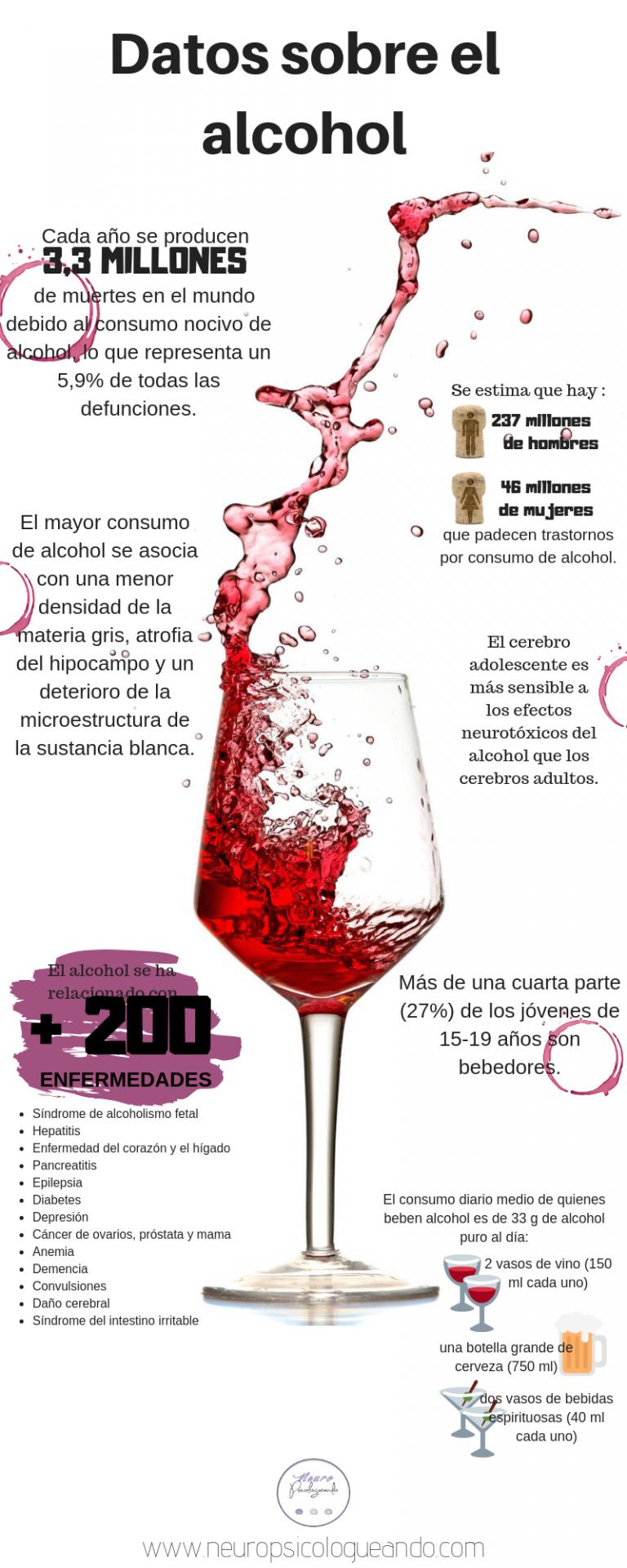qué enfermedades causa el alcoholismo