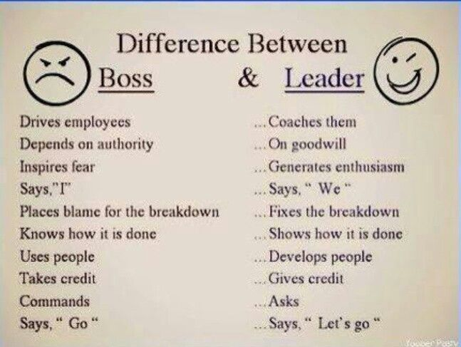 Boss Vs Leader Work Environment Quotes Environment Quotes Leader Quotes