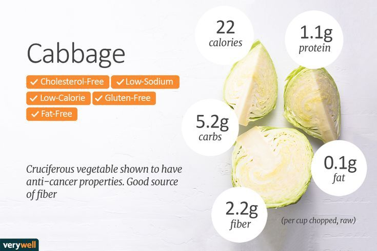 How Cabbage Boosts Your Health