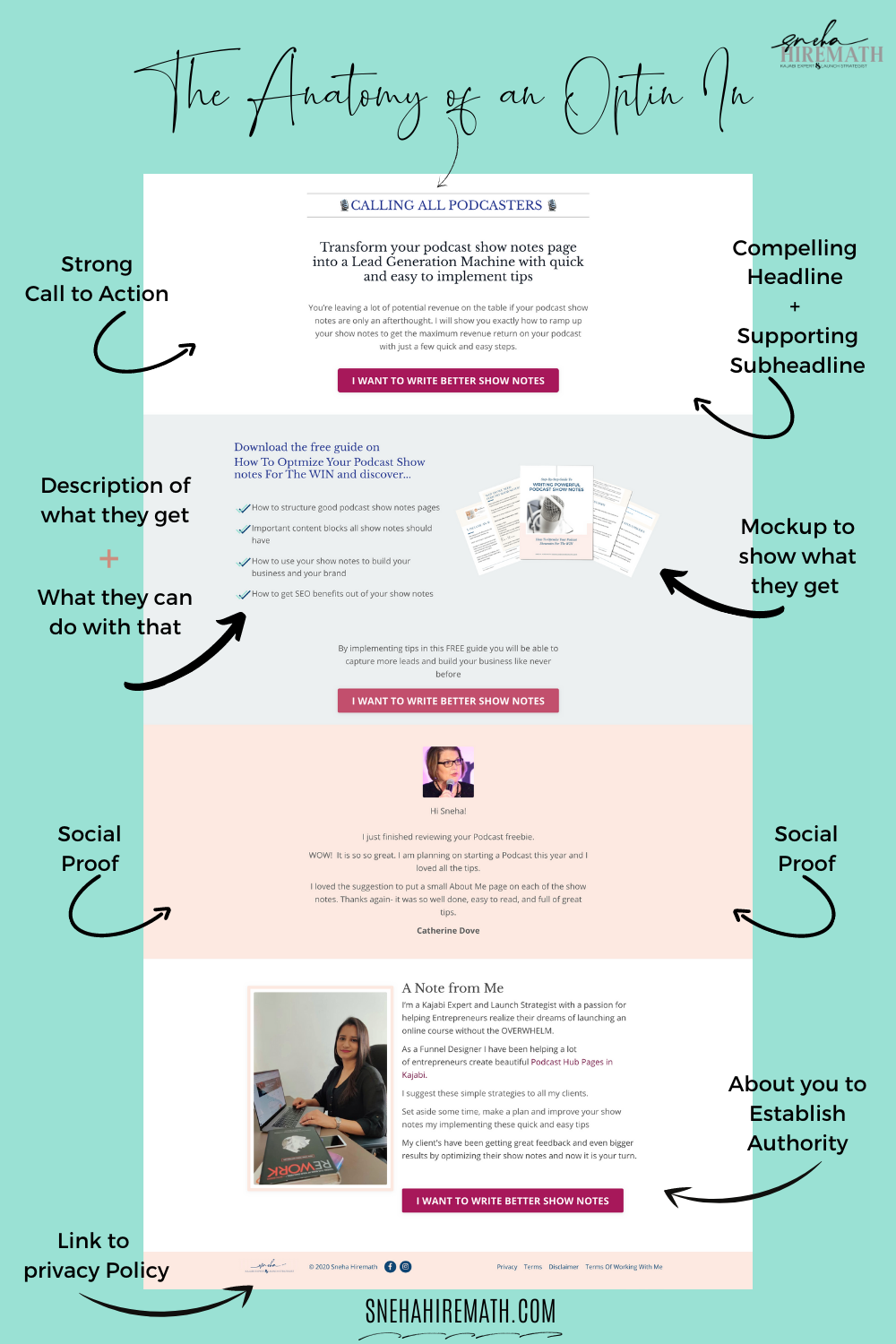 Anatomy Of A Perfect Opt In L How To Write A Opt In Page For An Optin Funnel Landing Page Website Inspiration Landing Page Design