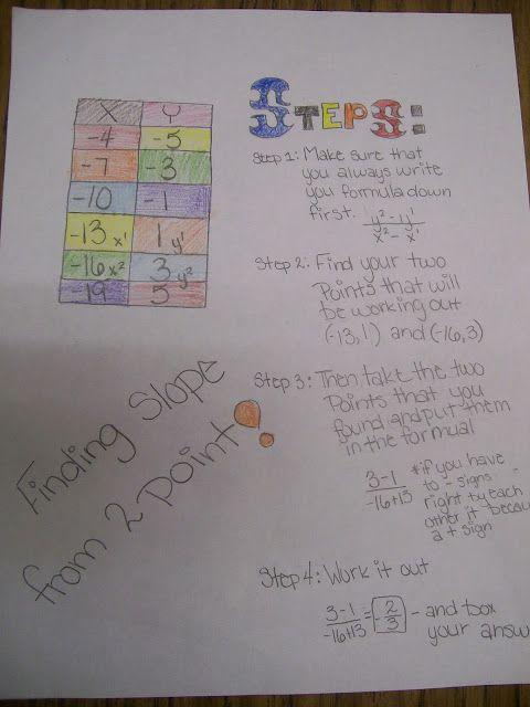 Math = Love: Algebra 1 Student-Made Foldables