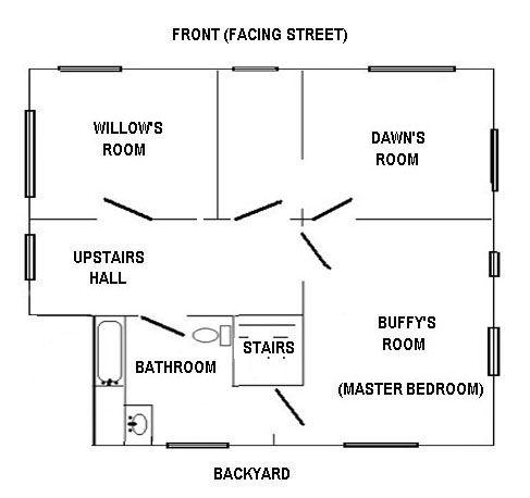 Floor Plan Of The Upper Floor In Buffy Summer S Home Circa Season 7 Floor Plans Buffy Tv Show House