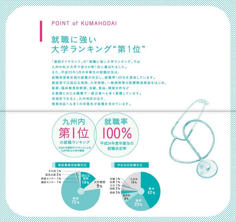 九州各県へ発信するミニパンフレット|制作実績一覧|熊本の総合広告代理店 株式会社ゆうプランニング|