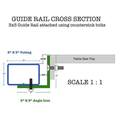 Diy Table Saw Guide Rail Plans