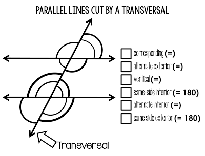 Parallel lines cut by a transversal poster
