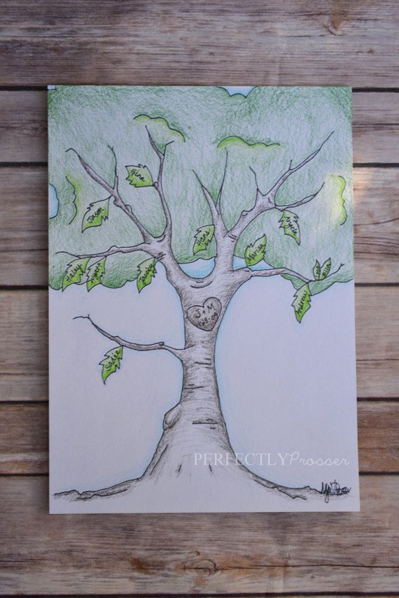 Custom Family Tree, Hand-Drawn. 3 Generations. | Family tree drawing,  Custom family tree, Tree drawing