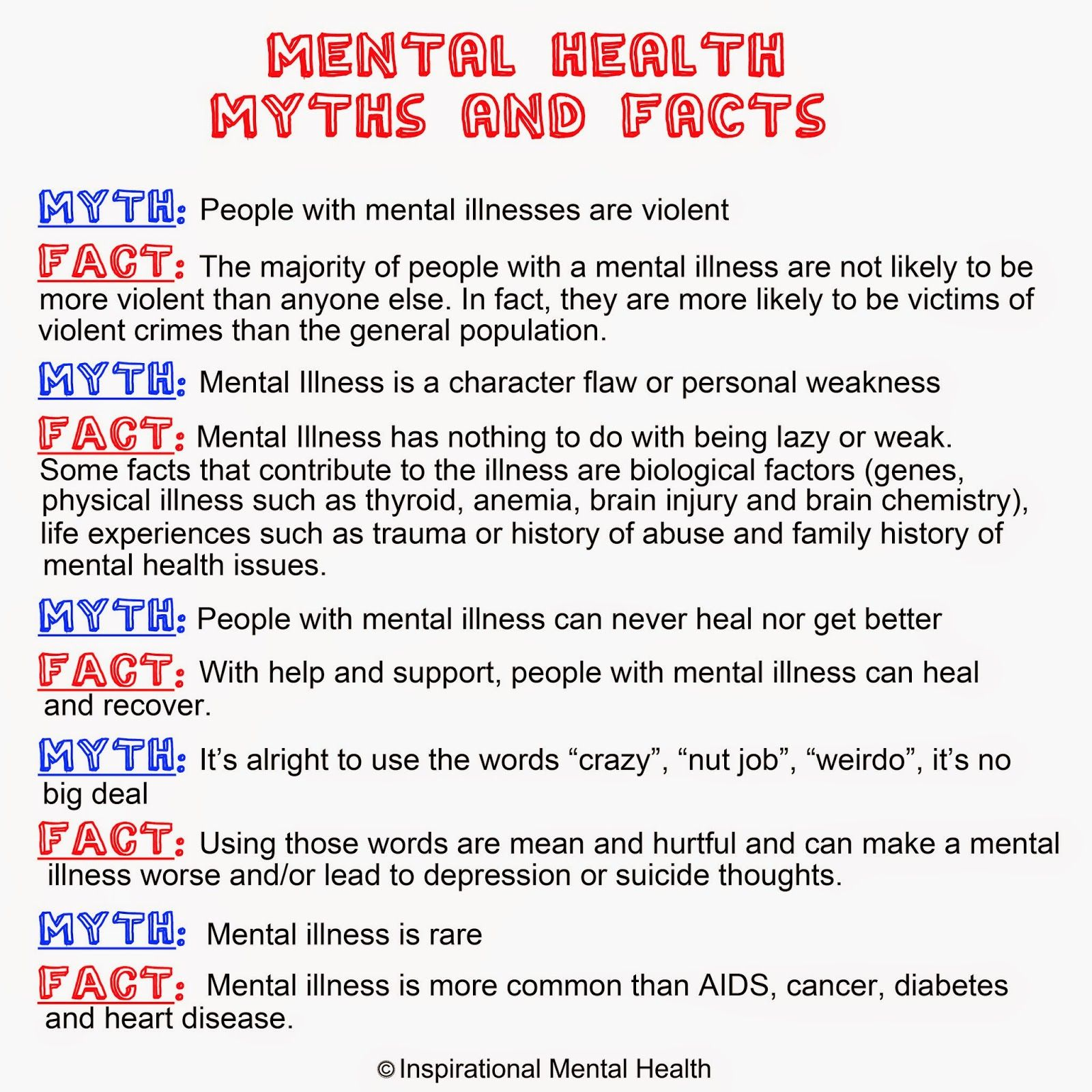 Pin on Mental Health Disorders