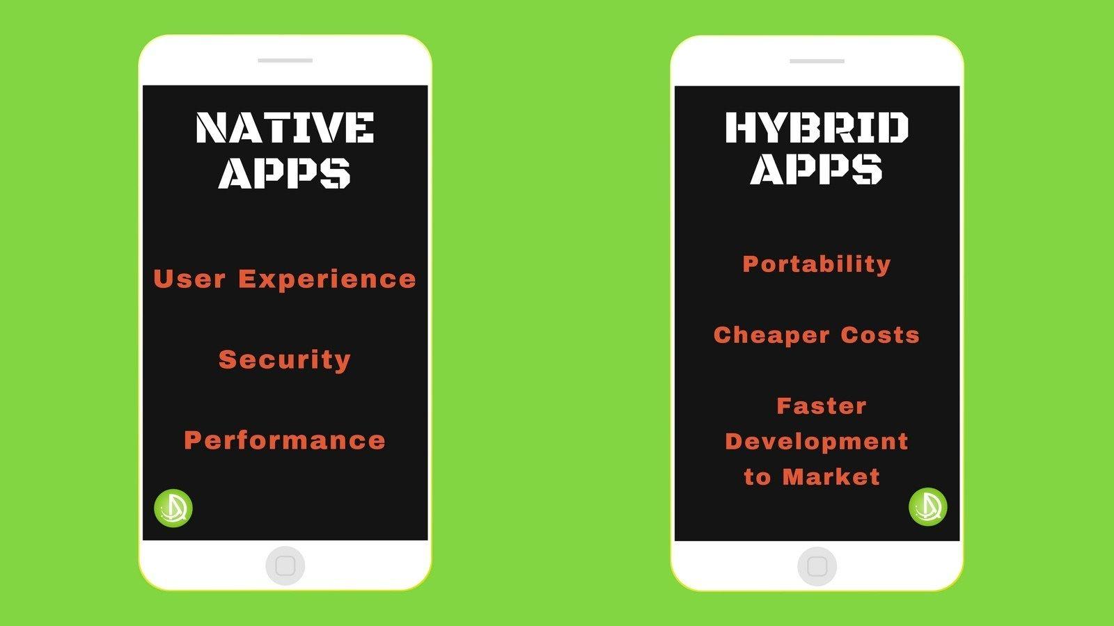 Native vs hybrid compare app development app ios app
