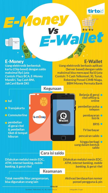 Pilih Uang Elektronik dan Dompet Digital