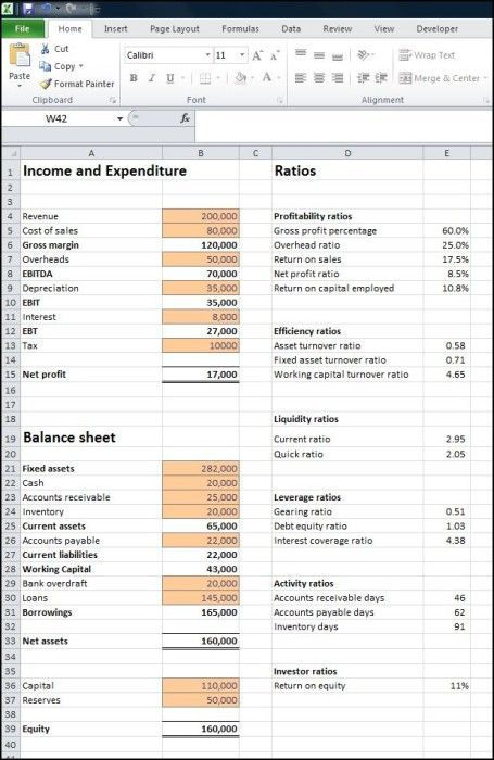 Accounting Ratio Calculator Mbaaccounting  Office