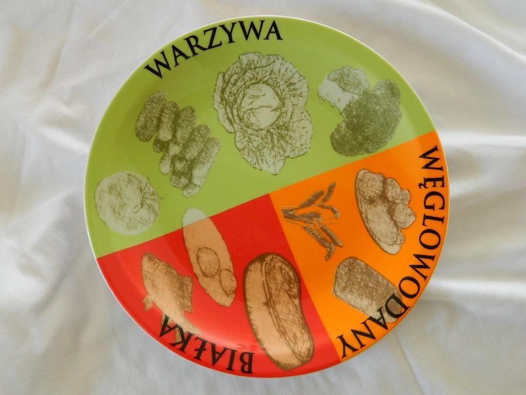 Zdrowy Talerz Dieta Gadzet Prezent Nowy Rok Post 4926445567 Oficjalne Archiwum Allegro Decorative Plates Plates Decor