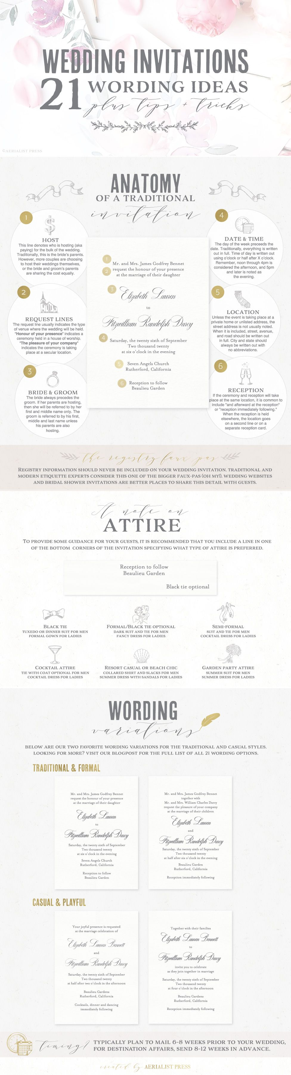 21 Best Wedding Invitation Wording Ideas | Aerialist Press ...