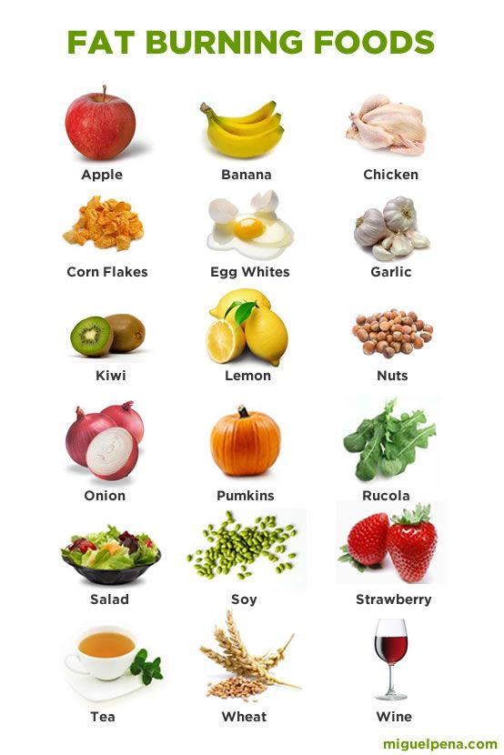 healthy diet for belly fat