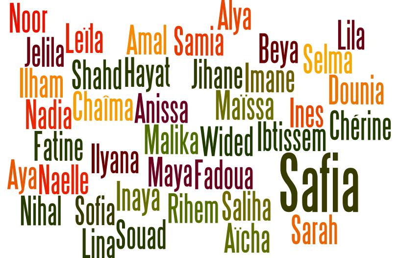 Prénoms musulmans de filles