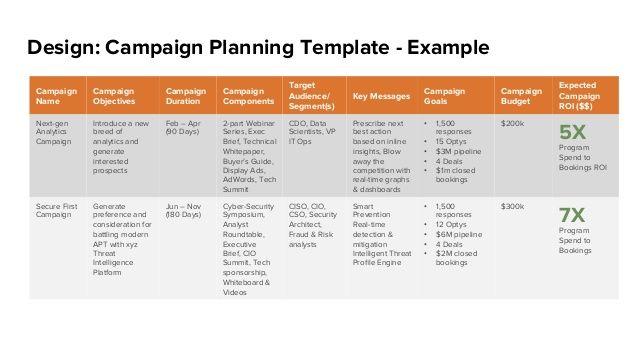 Design Campaign Planning Template Digital Marketing Pinterest