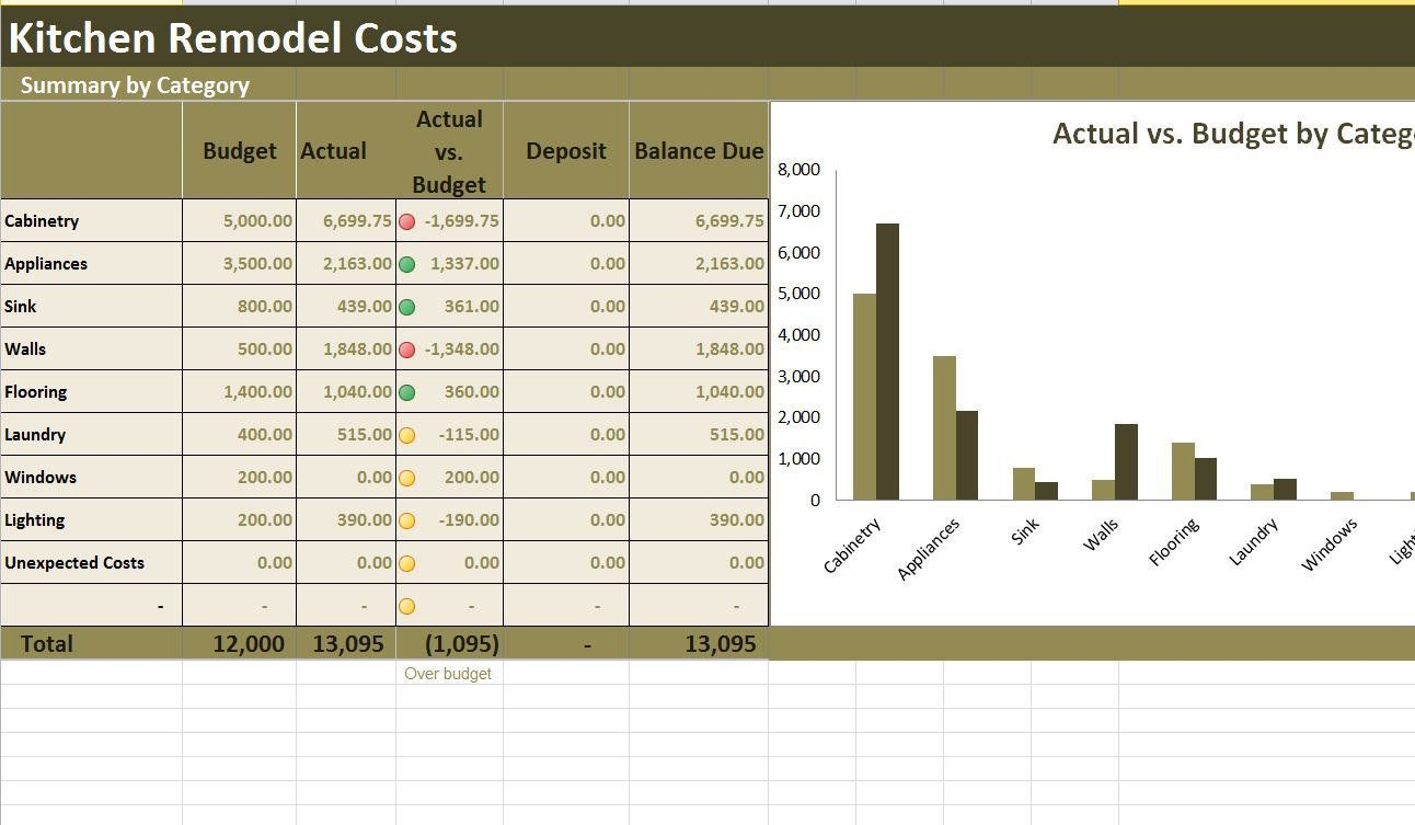 Kitchen Remodel Costs Calculator Excel Template Renovation ...