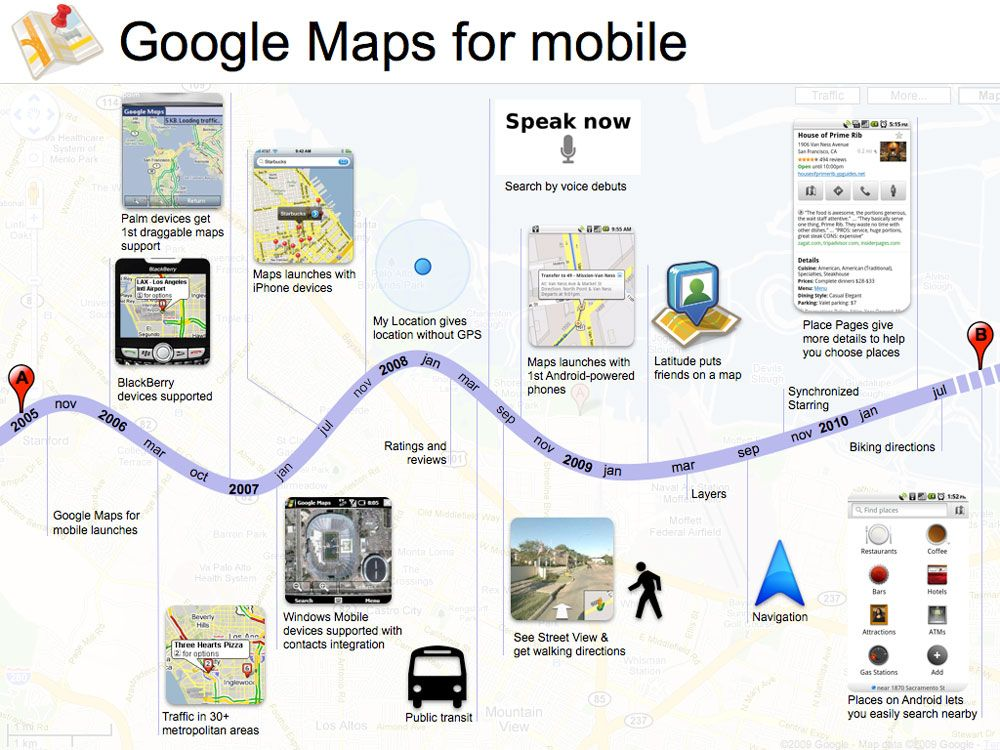 38 Infographic Explores Mobile Phone Evolution Facts Figures History Statistics Infographic Infographic Marketing Android Apps Free
