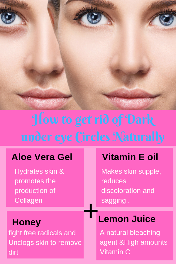 How to get rid of dark under eye circle naturally (With ...