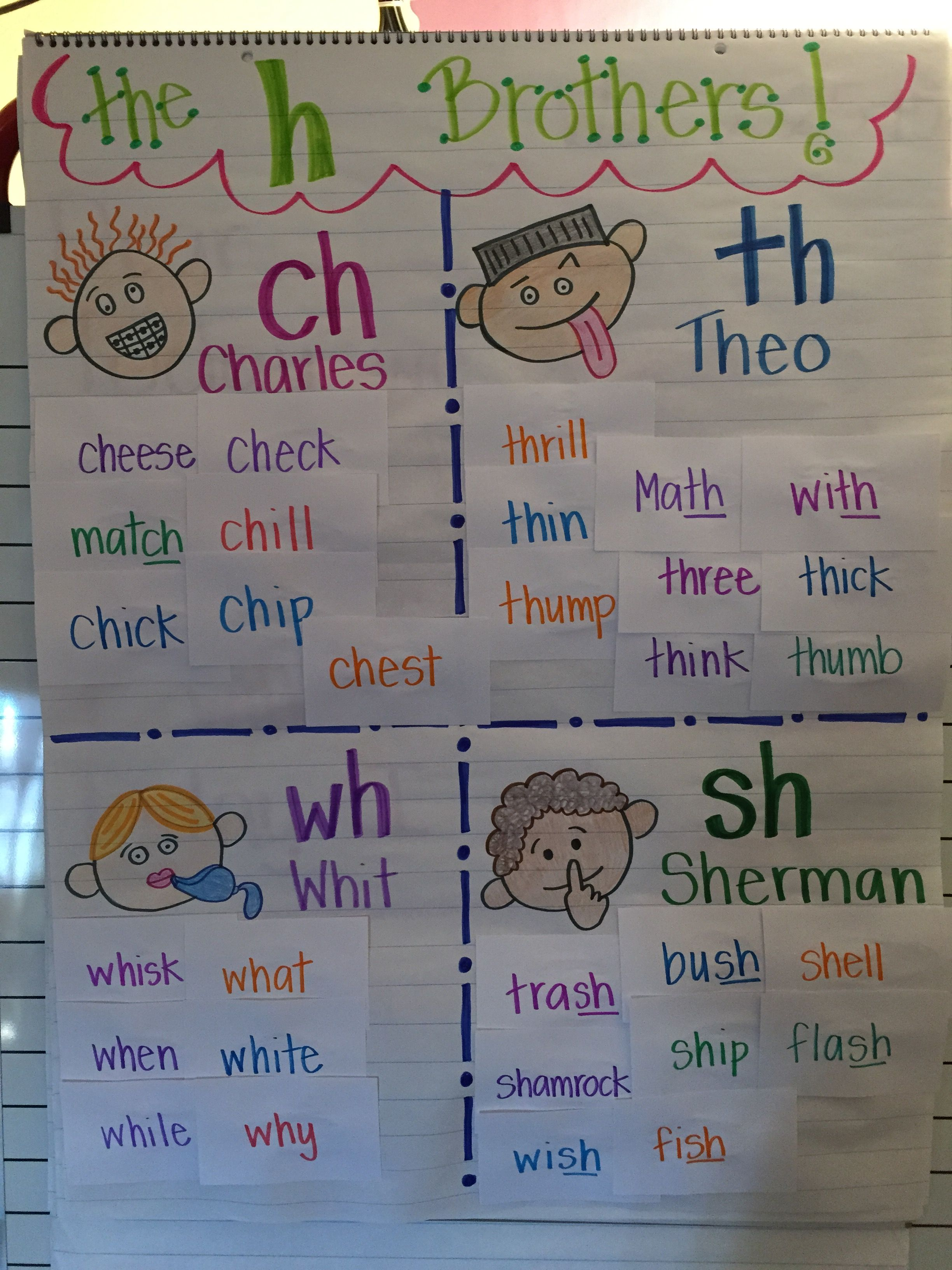 H Brothers Anchor Chart After Our Word Sorting Mini Lesson