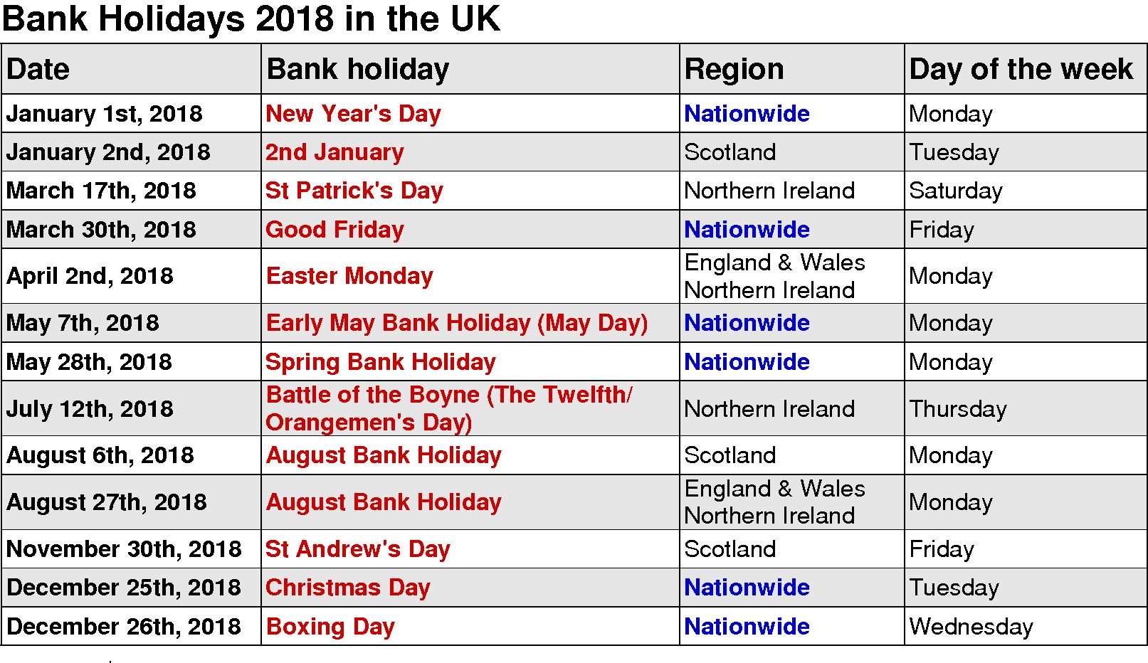 2018 Federal Holidays USA, UK | National Holidays | Public Holidays ...